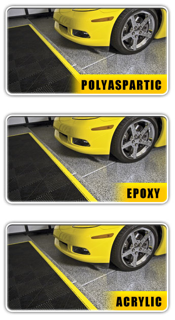 Garage Flooring Products Polyaspartic Epoxy Acrylic Slide